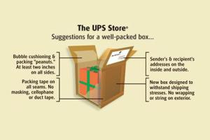 holiday shipping packing